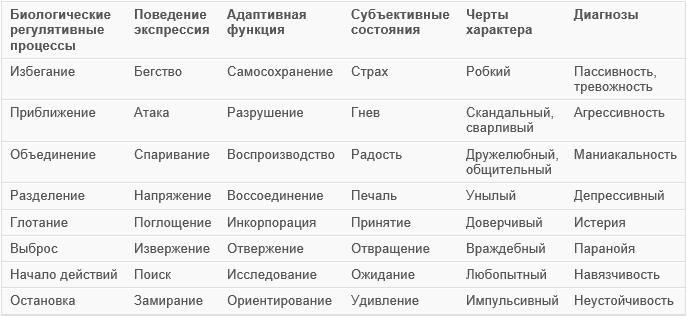 табл 4